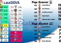 Prediksi Bola Liga Spanyol La Liga Giornata 22
