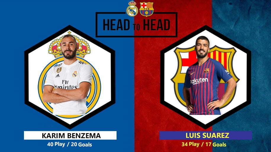 La Liga Spanyol