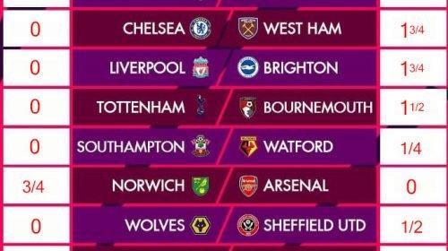 Prediksi Bola 3 Liga Top Eropa