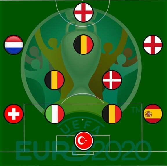 Skuad Terbaik EURO 2020