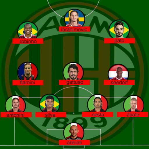 Skuad AC Milan 2010/2011