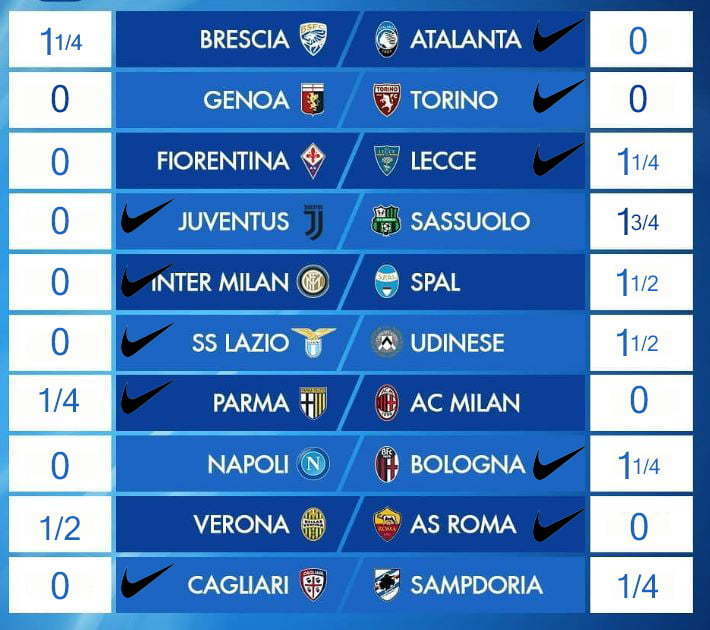 Prediksi Bola Serie A