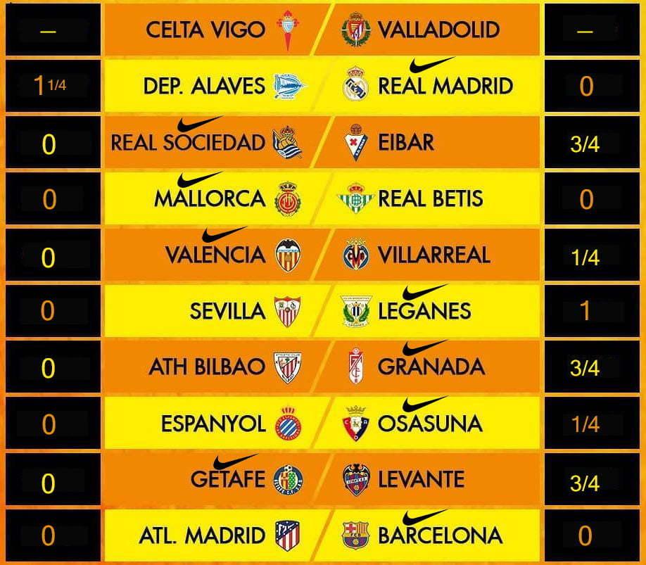 Prediksi La Liga
